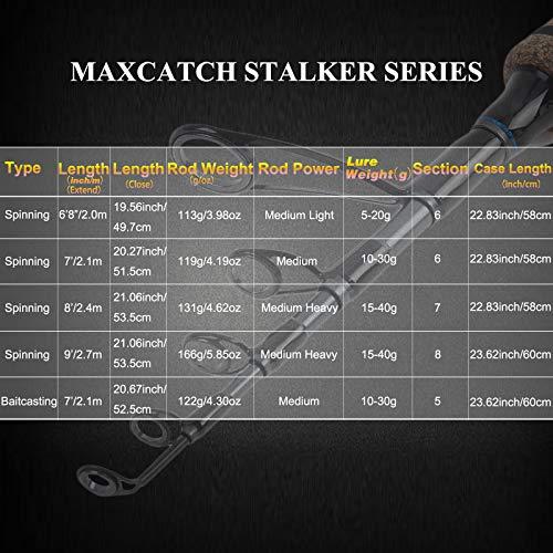 MAXIMUMCATCH Stalker Telescopic Spinning/Casting Rod-Travel Fishing Rod 6'8''/7'/8'/9'