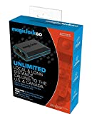 MagicJack Go Digital Phone Service with USA - International WorldWide Dual Voltage 110V-220V Wall Plug Adapter & ZONOZ International Two-Prong Round Pin Plug Adapter (Bundle)