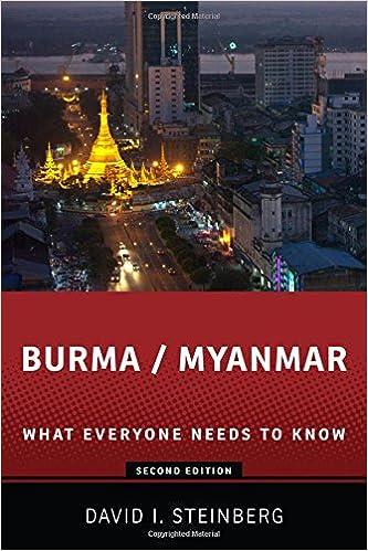 Amazon Com Burma Myanmar What Everyone Needs To Know