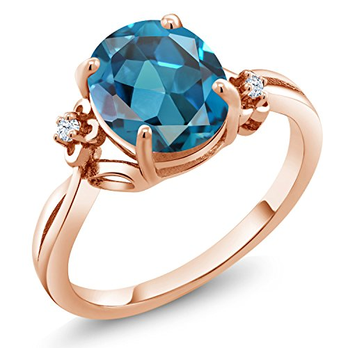 Gem Stone King 2.83 Ct Oval London Blue Topaz 18K Rose Gold Plated Silver Ring (Size 7)