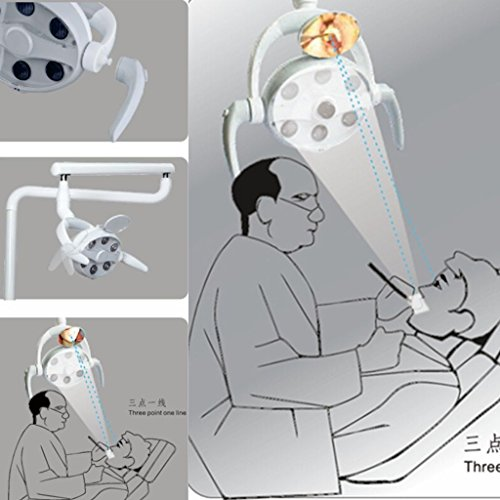 BoNew LED Oral Light Lamp CX249-9 Surgical Exam Light For Dental Chair by BoNew (Image #2)