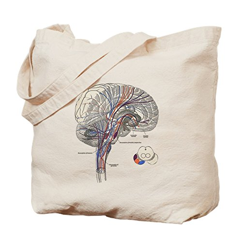 Shopping Bag Canvas Bag The Cafepress Tote Cloth Of Natural Brain Pathways wq0xx76Pz
