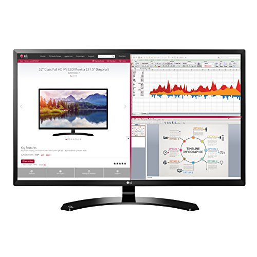 Monitor Computer Split (LG 32MA70HY-P 32-Inch Full HD IPS Monitor with Display Port and HDMI Inputs)