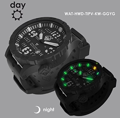 Buy water watches