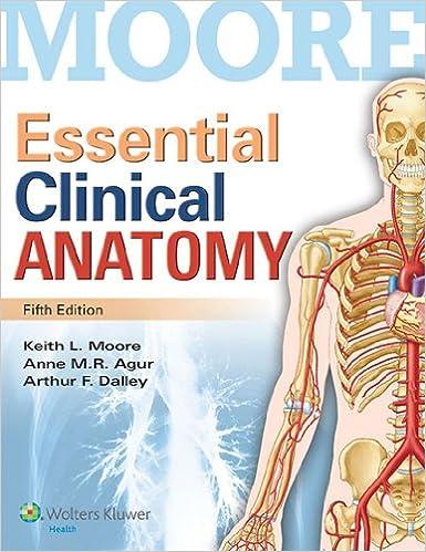 Essential Clinical Anatomy Ebook