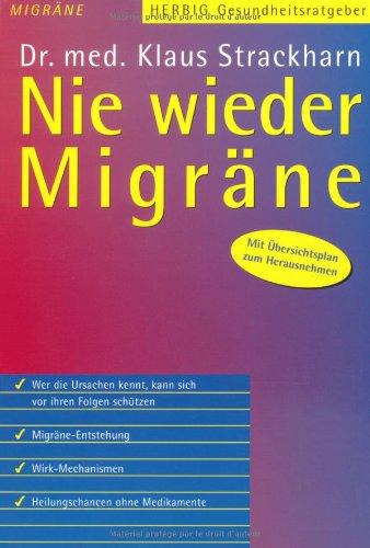 nie-wieder-migrne