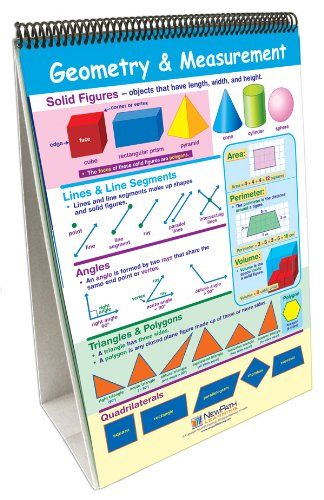 NewPath Learning Geometry and Measurement Curriculum Mastery Flip Chart Set, Grade 4-6