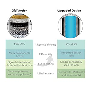 Shower Water Filter Last 4-6 Months, JETERY Filtration Filtered over 99% Chlorine, Impurities & Unpleasant Odors - Care Baby, Skin and Hair - For Any Shower Head, Fixed, Rain and Handheld