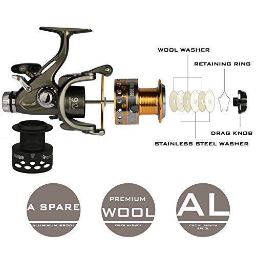 Amazoncom  Goture Spinning Fishing Reel 511 Dual Brake