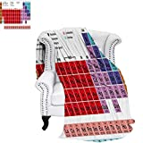 CHASOEA Periodic Table Blanket Kids Children Educational Science Chemistry for School Students Teachers