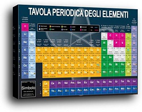 1art1 School Wood Mounted XXL Poster - Tavola Periodica Degli Elementi (47 x 32 inches)