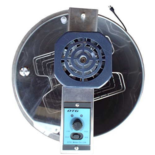 Variable Speed 110 Volt Electric Motor