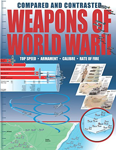 weapons of world war ii essay Read weapons of world war 2 free essay and over 88,000 other research documents weapons of world war 2 as the world went into world war one, it faced new technological advances that turned the view of battle forever.