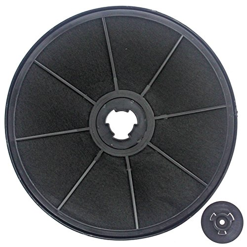 (Spares2go Carbon Charcoal Vent Filter For Zanussi Cooker Extractor)