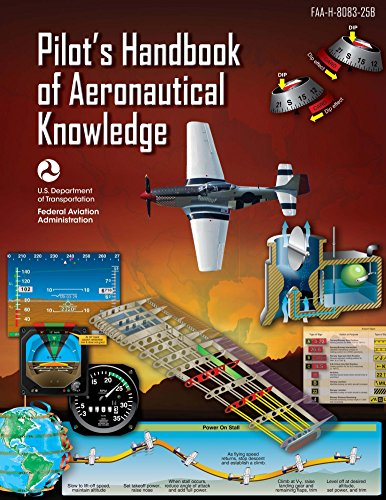 Picture of a The Pilots Handbook of Aeronautical
