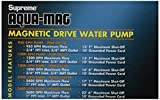 Supreme Aqua-Mag Magnetic Drive Water Pump