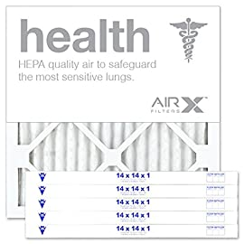 AiRx HEALTH Air Filter - packaging