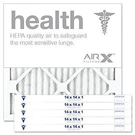 AiRx HEALTH Air Filter - packaging