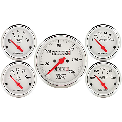 Most Popular Multi Gauges