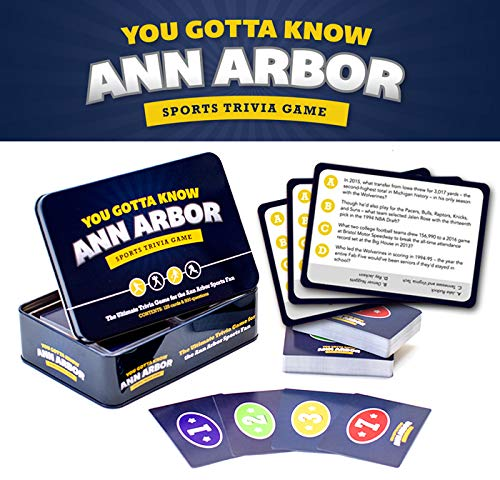 You Gotta Know Ann Arbor - Sports Trivia Game