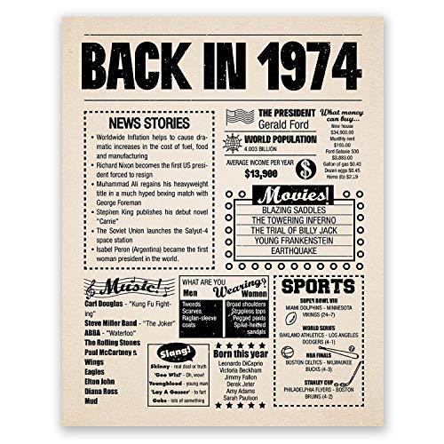 11x14 1974 Birthday Gift // Back in 1974