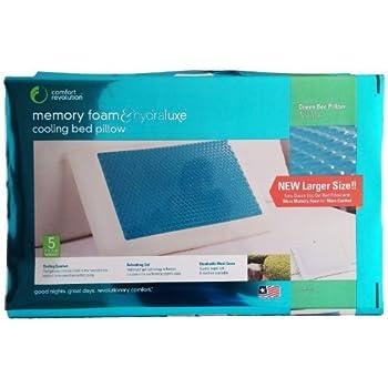 Amazon.com: Comfort Revolution Memory Foam