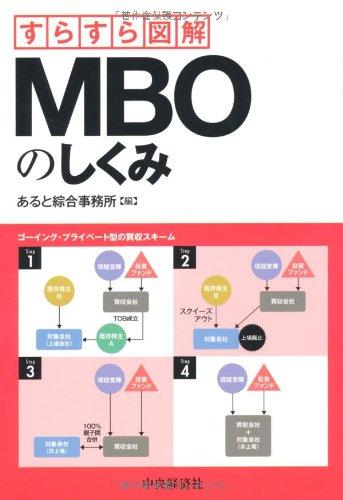 すらすら図解 MBOのしくみ