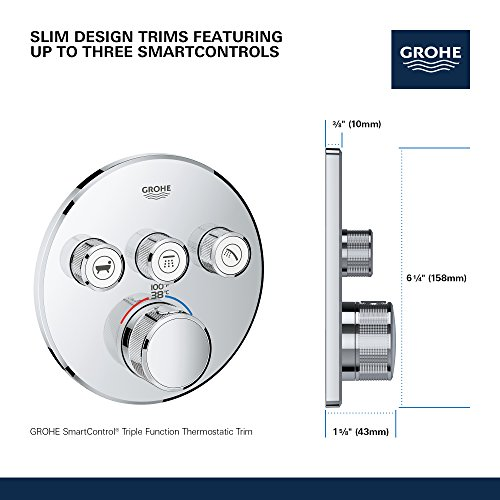 Astounding Grohe 29138000 Grohtherm Smartcontrol Triple Function Thermostatic Wiring 101 Archstreekradiomeanderfmnl