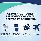 Ensure Rapid Hydration Electrolyte