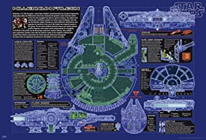 Amazon Com Star Wars Movie Poster The Millennium
