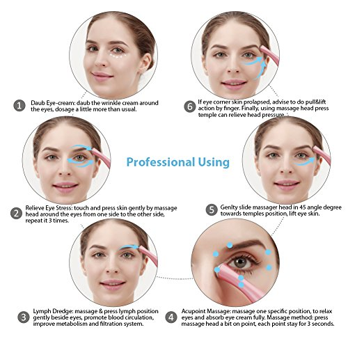 Eye Massager, Vibration 42℃ Heated Under Eye Massager Wand - Relieves Dark Circles Puffiness Eye Wrinkle Device by ZLiME (Image #6)