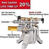 YAMATIC 3300 PSI Pressure Washer Pump Universal