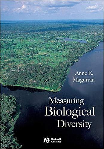 Why Measure Biodiversity?