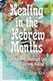 Healing in the Hebrew Months: A Biblical