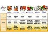 Skoolzy Peg Board Set - Montessori Toys for