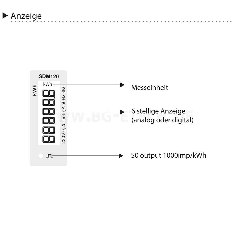 """+PORTOFREI++ A S0 für Hutschiene /""""analog/"""" Wechselstromzähler Stromzähler 5 45"""