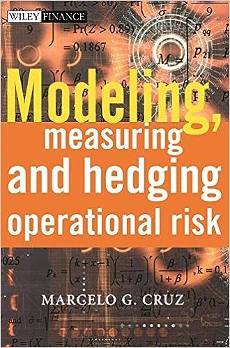 operational risk methodology