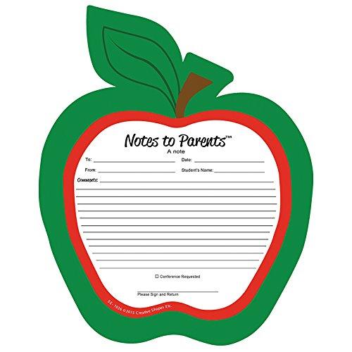 Top Teachers' Progress Reports