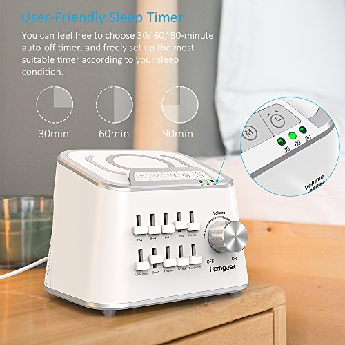 White Noise Nature Sounds Sound Machine with Customize Volume and Timer Function