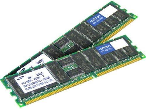 46C7483-AM Memory Upgrades FACTORY ORIGINAL 16GB DDR3 1066MHz QR LP Memory AddOn