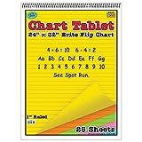 Top Notch Teacher TOP3821BN Chart Tablet 24X32 Assorted Ruled, MultiPk 2 Each