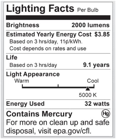 Satco S7333 32 Watt 2000 Lumens Hi-Pro Spiral CFL Daylight White 5000K Medium Base 120 Volt Light Bulb 125 Watt