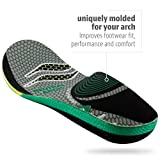 Sof Sole Insoles Unisex FIT Support Full-Length