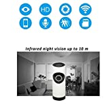 Wireless Camera, SHY Home IP Baby Monitor with HD 720p Panoramic Night Vision Easy to Install P2P Indoor Cameras