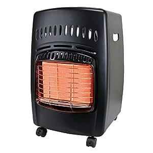 Dyna Glo, RA18LPDG, 18,000 BTU  Propane Cabinet Heater