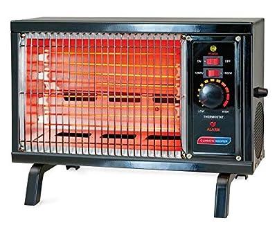 Deluxe Indoor Electric Radiant Room Floor Space Heater Adjustable Auto Off