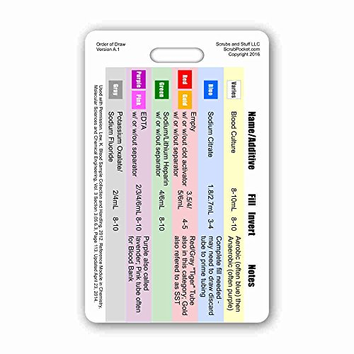 Order of Blood Draw Vertical Badge Card (1 Card) (Phlebotomy Order Of Draw Card)