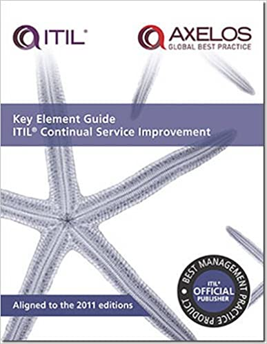 Aligned to the 2011 Editions Key Element Guide ITIL Continual Service Improvement