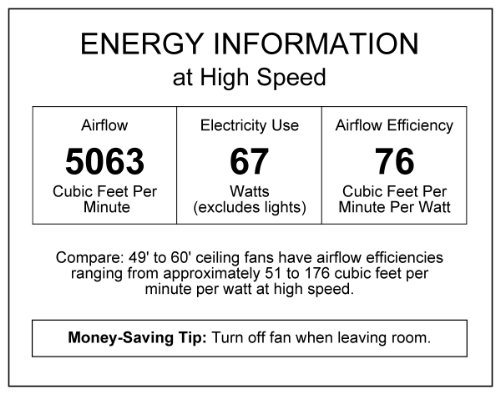Westinghouse 7234265 Xavier II 52 Inch Ceiling Fan, Brushed Nickel w Gunmetal Accents Finish
