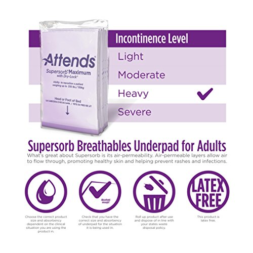 Attends Supersorb Maximum, Premium Underpads with Dry-Lock Technology, Adult Incontinence Care, 30''x36'' ,  60 Count by Attends (Image #4)